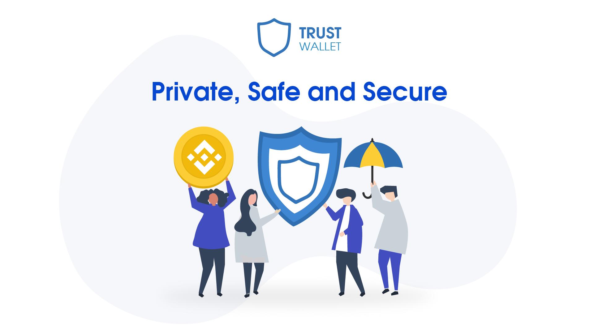Trust Wallet - Ví điện tử chính thức của Binance   Syndicator