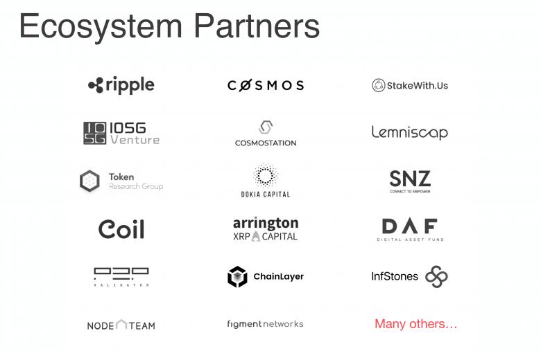 Partners Kava
