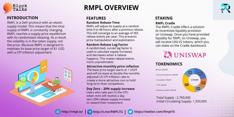 Giới thiệu về RMPL - Token với tham vọng sẽ thay thế AMPL