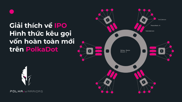 Giải thích về IPO - Hình thức kêu gọi vốn hoàn toàn mới trên Polkadot - Syndicator